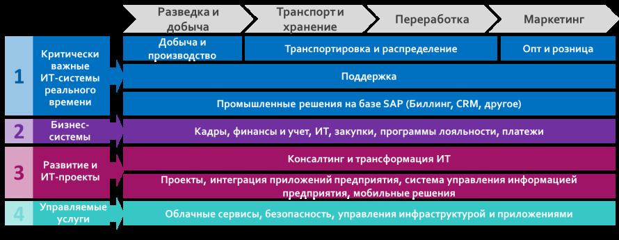 TEK 1